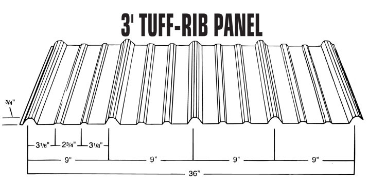 tuff-rib-panel-PROFILE-web